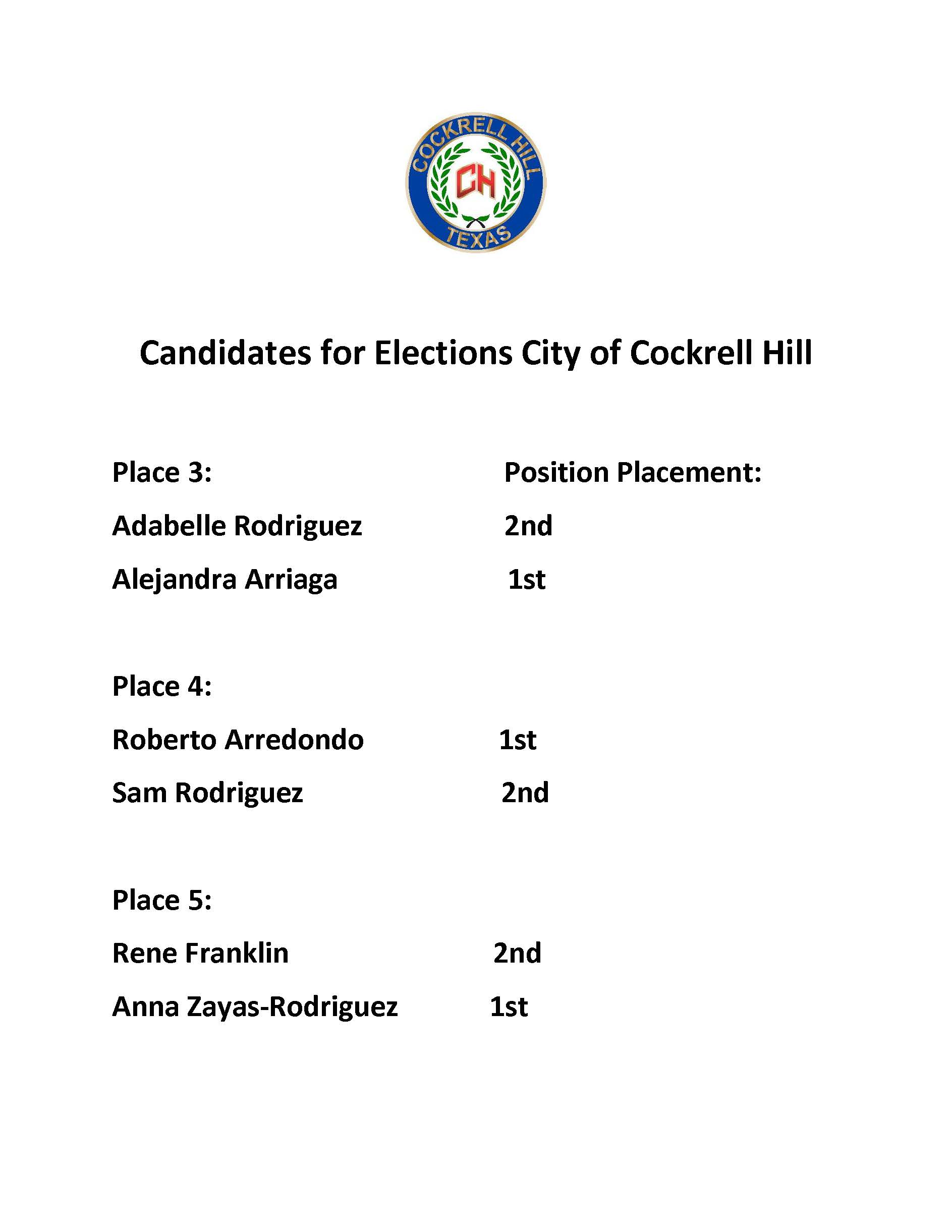 May 2021 Candidates for Elections City of Cockrell Hill